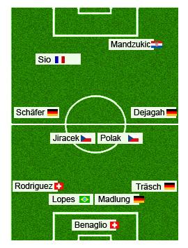 Wie Hat Bayern Gegen Wolfsburg Gespielt