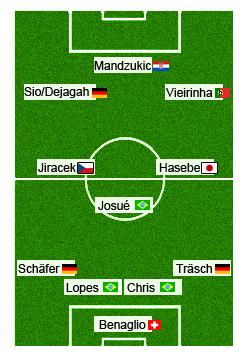 Startaufstellung gegen Köln